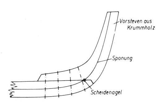 (Weiter-)Baubericht Graupner Anja SL35 1/60 - Seite 5 Vorsteven01sev