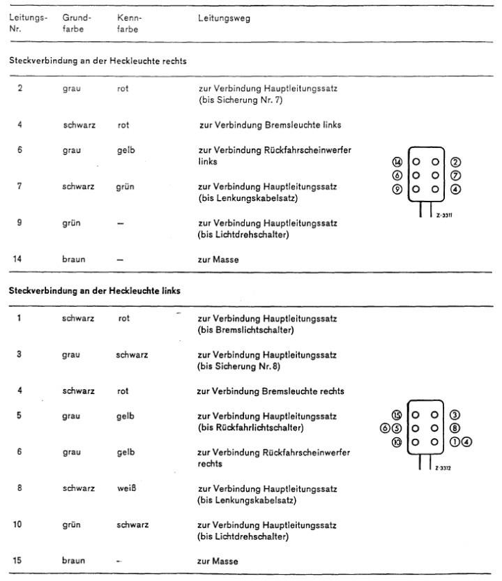 8-Forum :: /8 Technik :: Technischer Rat Blinker und Rücklicht Links ...