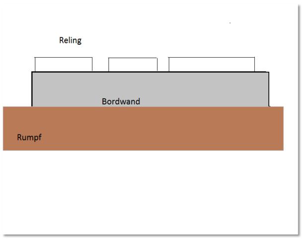 NORDSTRAND Baubericht Weisseflaeche-zeichen3rkns