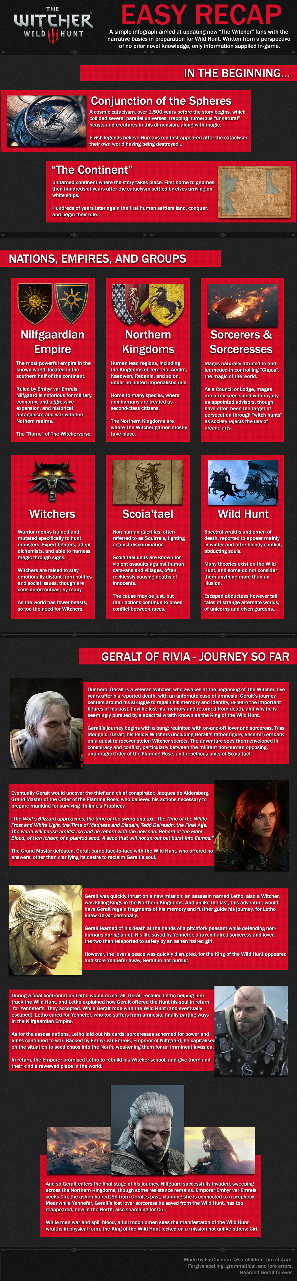 Witcher 3 - Page 5 Witcher_recaps9smg