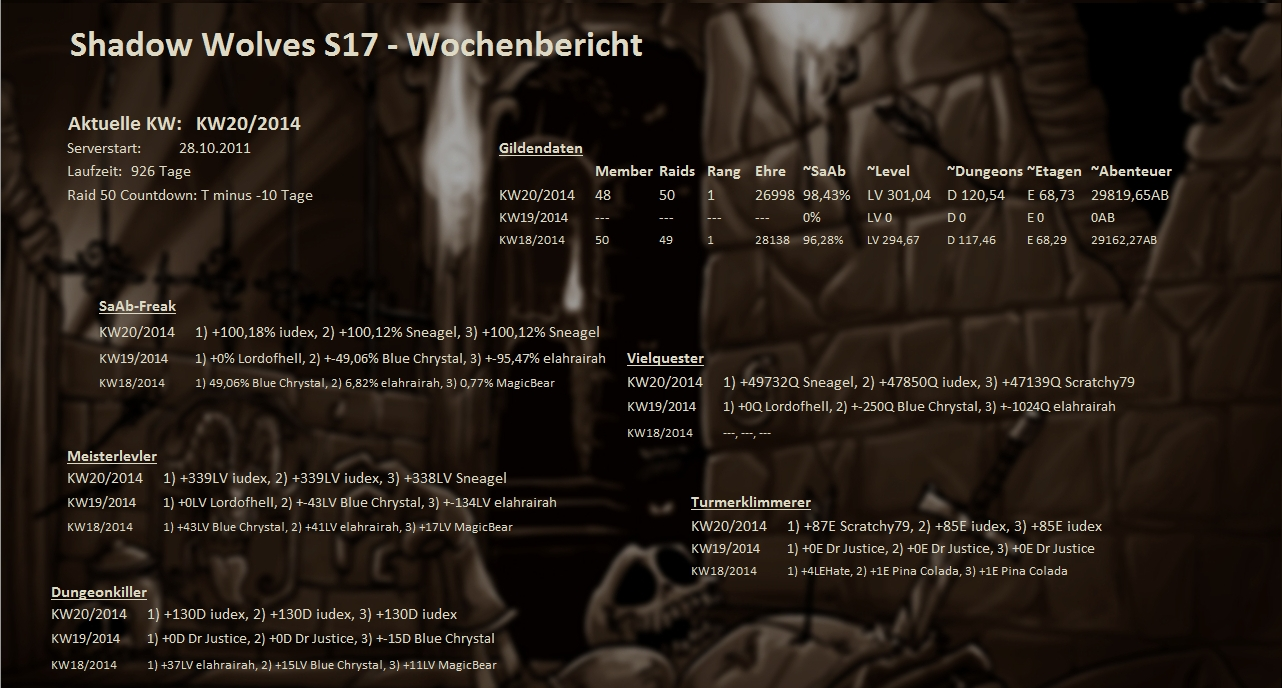 Server 01 - Wochenstatistik Wochenstats_s17_2014_jrays