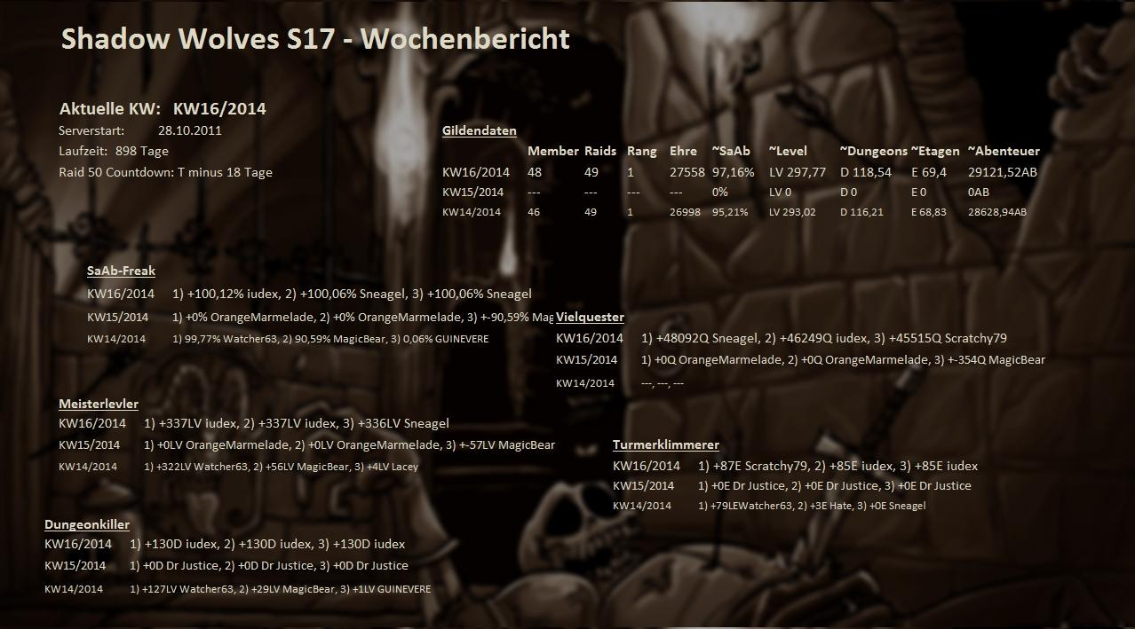 Server 01 - Wochenstatistik Wochenstats_s17_2014_vbkv1