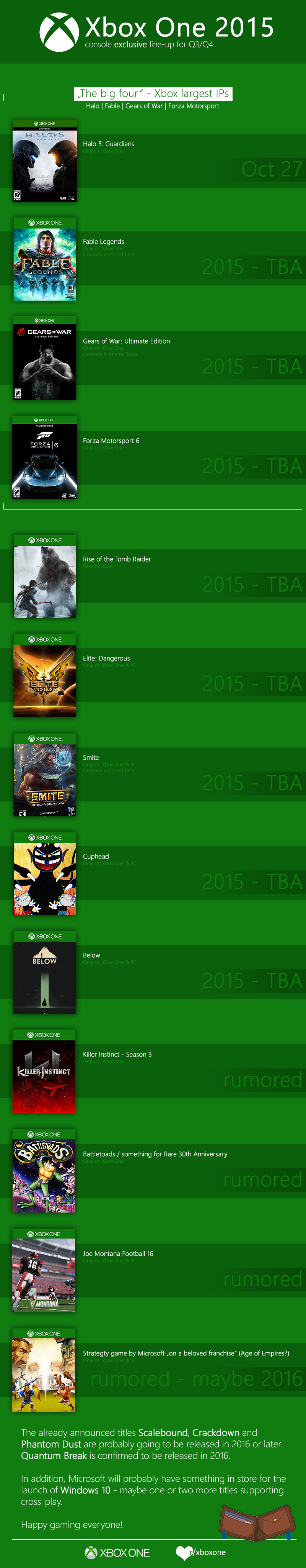 xbox_line_up_2015k6rze.png