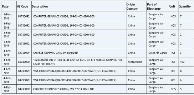 Nvidia: Pascal jede podle plánu, uvedení v Q2/16