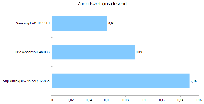 zugriff-lesendvisf4.png