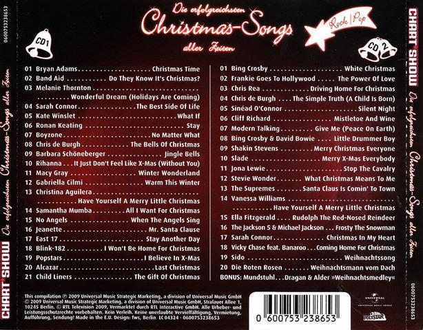Erfolgreichste Weihnachtslieder