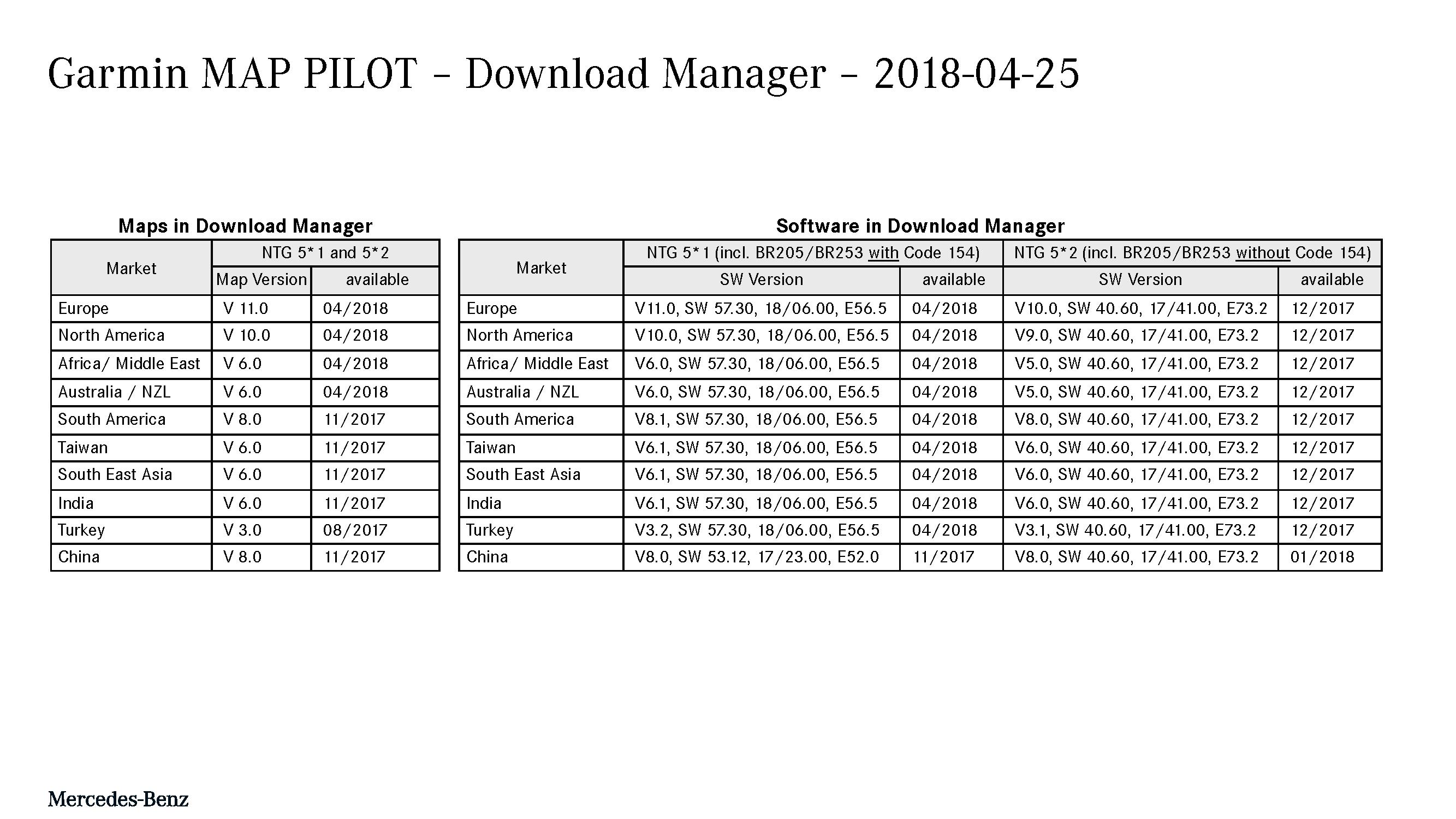 Becker Map Pilot Update 2018 Free Download