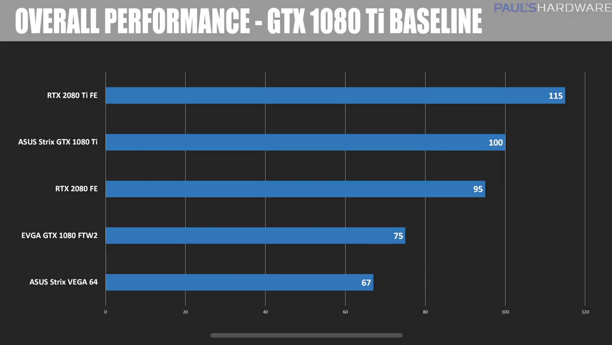 NVIDIA RTX 20 Series Reviews | ResetEra