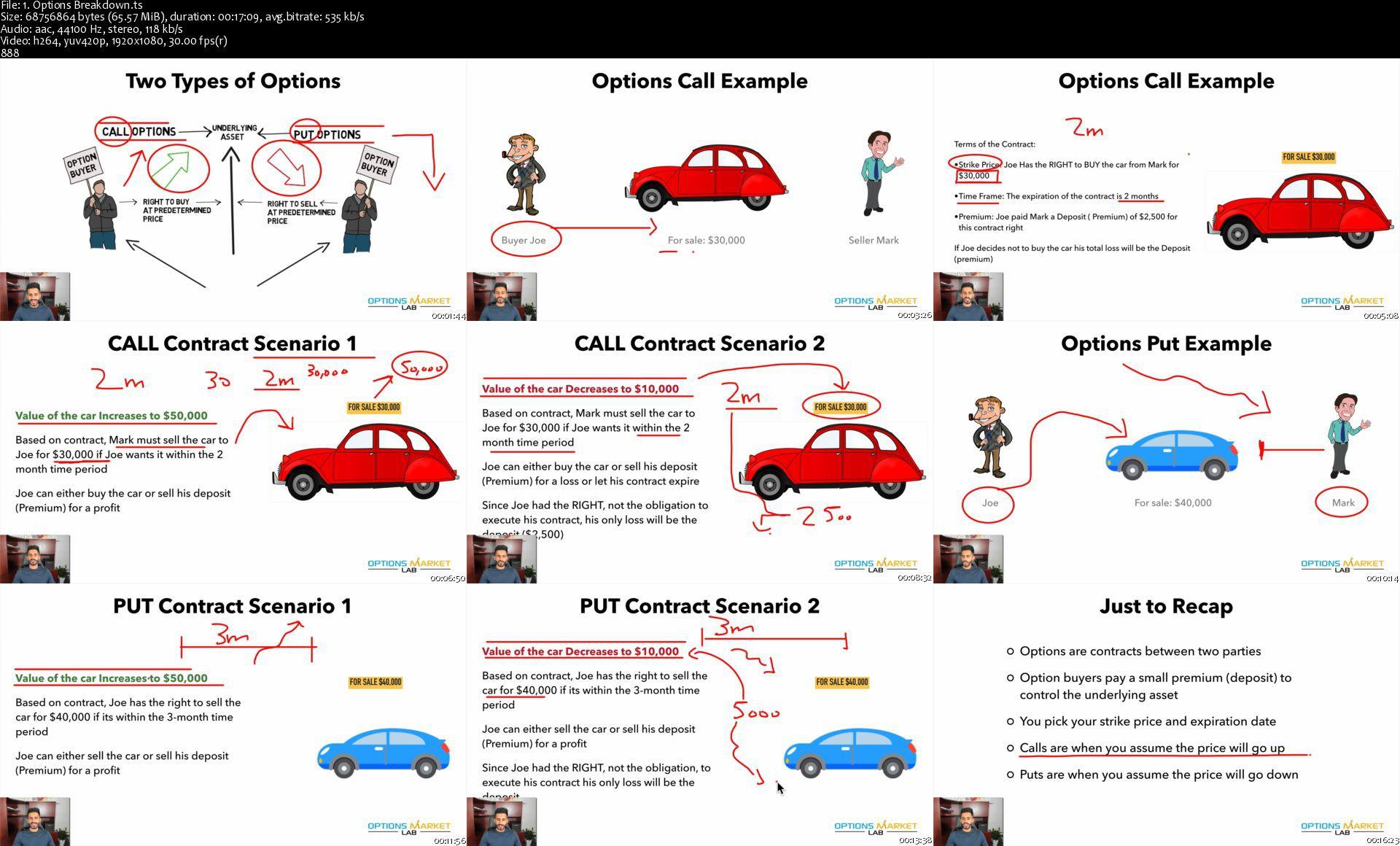 1.optionsbreakdownszvkv9.jpg