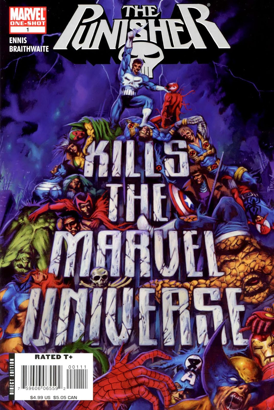 Universe the the marvel pdf kills punisher