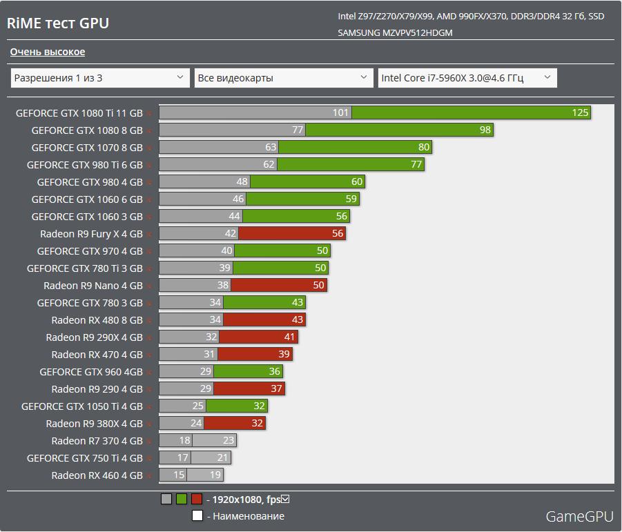 Rime PC performance thread | NeoGAF