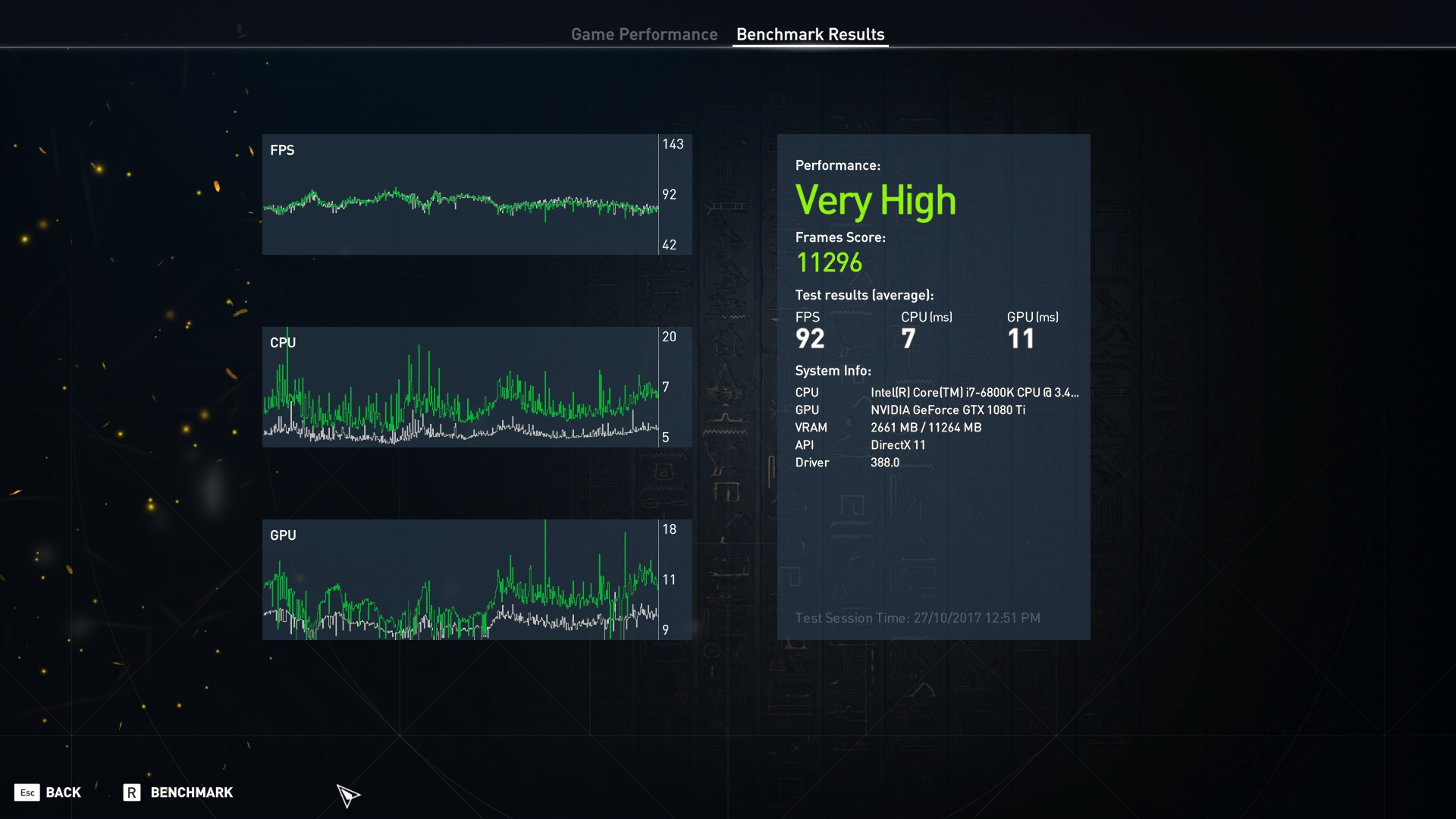 Assassin's Creed Origins PC performance thread | NeoGAF