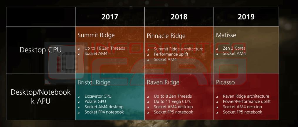 AMD Ryzen |OT| Affordable Core Act | ResetEra