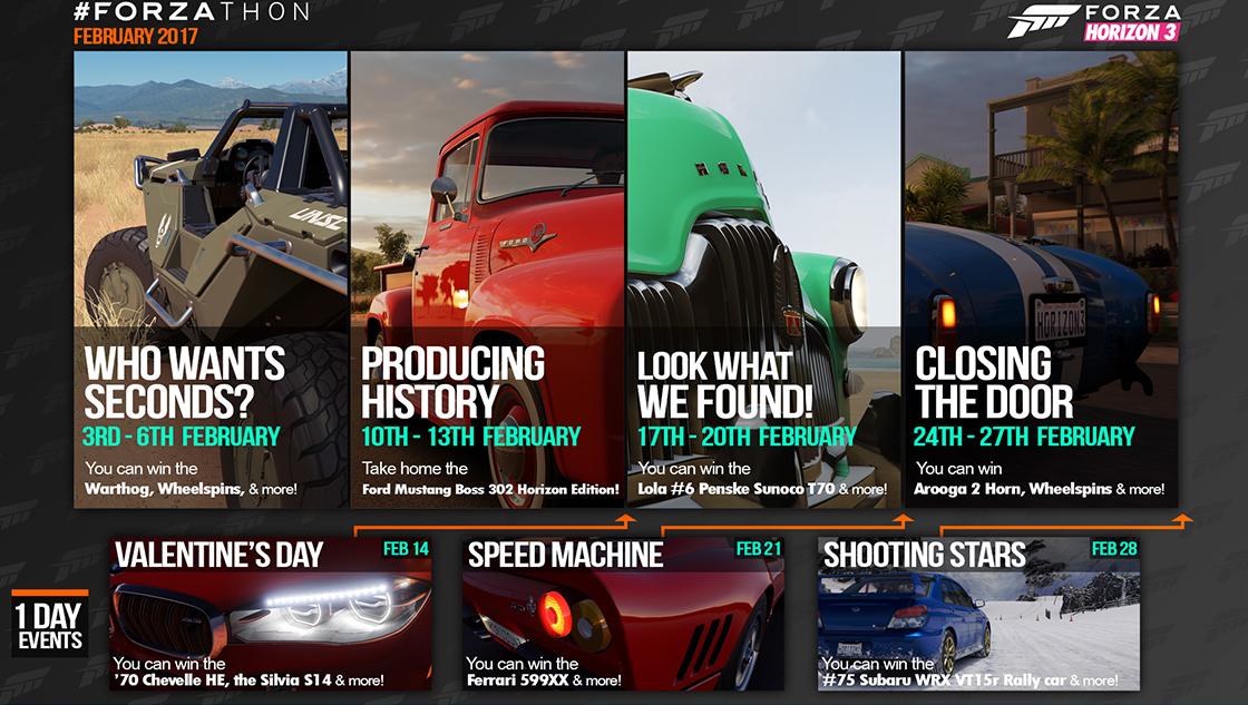 Forza Motorsport Horizon Turn10 Archiv
