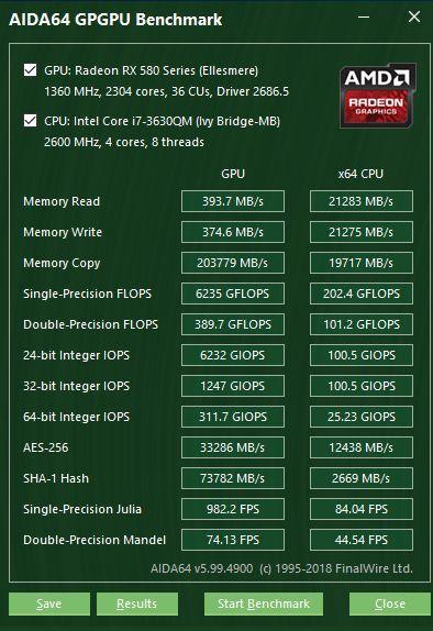 2012 15″ HP Envy DV6 (GT630M) [3rd,4C,Q] + RX 580 @ 4Gbps