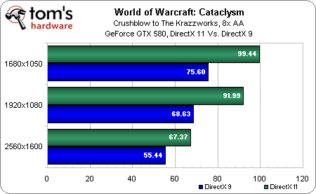 DirectX 11 - why not? | PlanetSide 2 Forums