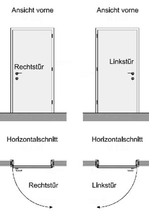 rohbauma e t ren pdf schau unter die haube. Black Bedroom Furniture Sets. Home Design Ideas