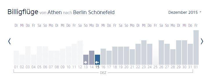 st dtetrip 2 tage athen ab berlin inkl flug hotel und fr hst ck f r nur 57 p p im november. Black Bedroom Furniture Sets. Home Design Ideas