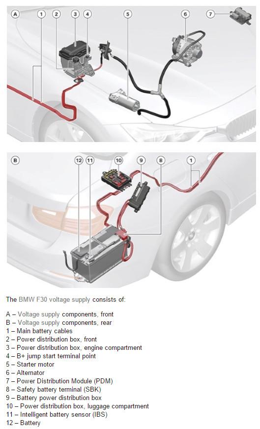 diebstahlschutz verhindern eines motorstarts durch unterbrechung der motorelektrik elektrik. Black Bedroom Furniture Sets. Home Design Ideas