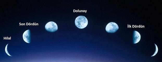 [Resim: ayin-evrelerei-moon-pdsjse.jpg]