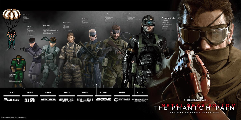 Is Venom Snake the best \
