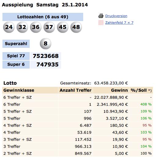 Lotto 2 Richtige Plus Superzahl Gewinn
