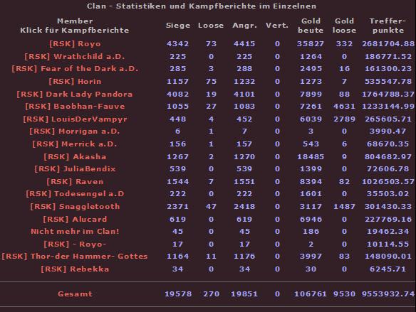 Statistiken zur Blacklist - Seite 2 Bl16frfm