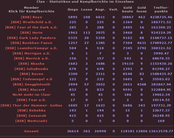 Statistiken zur Blacklist - Seite 2 Bl1axuws