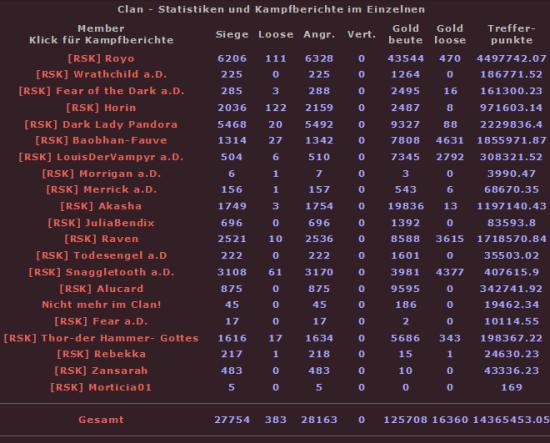 Statistiken zur Blacklist - Seite 2 Bl1gjuvy