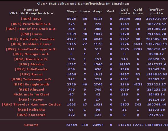 Statistiken zur Blacklist - Seite 2 Bl1h8u87