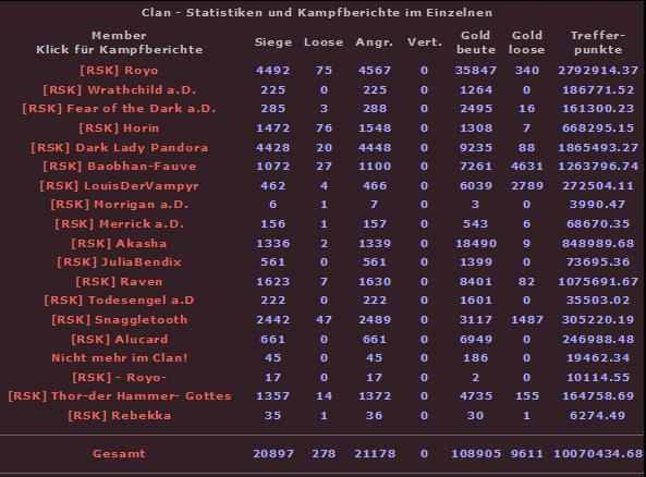 Statistiken zur Blacklist - Seite 2 Bl1kfs2r
