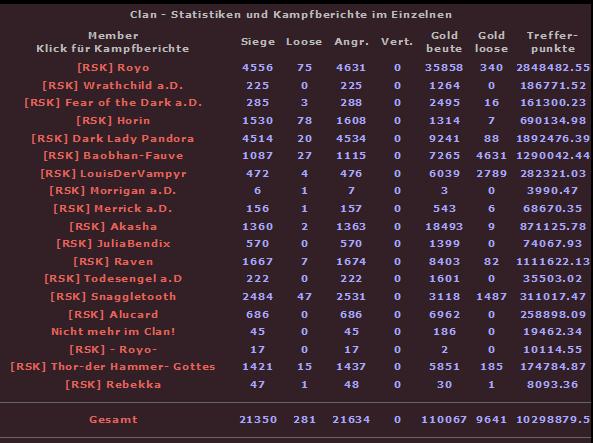 Statistiken zur Blacklist - Seite 2 Bl1xrooi