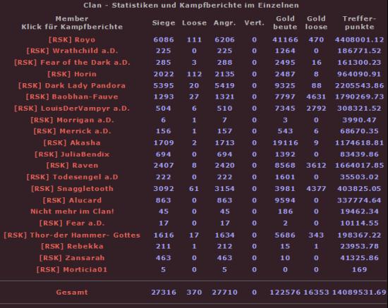 Statistiken zur Blacklist - Seite 2 Bl1z4ss2