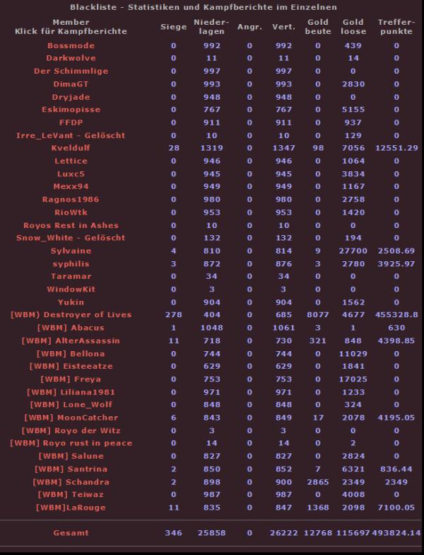 Statistiken zur Blacklist - Seite 2 Bl227ubj