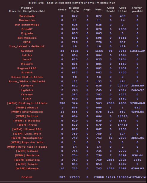 Statistiken zur Blacklist - Seite 2 Bl27zori