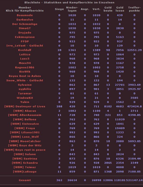Statistiken zur Blacklist - Seite 2 Bl2mxusy