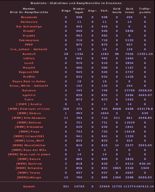 Statistiken zur Blacklist - Seite 2 Bl2qouq6
