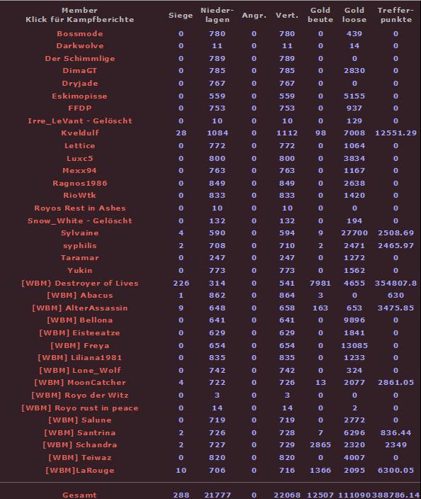 Statistiken zur Blacklist - Seite 2 Bl2uqokg