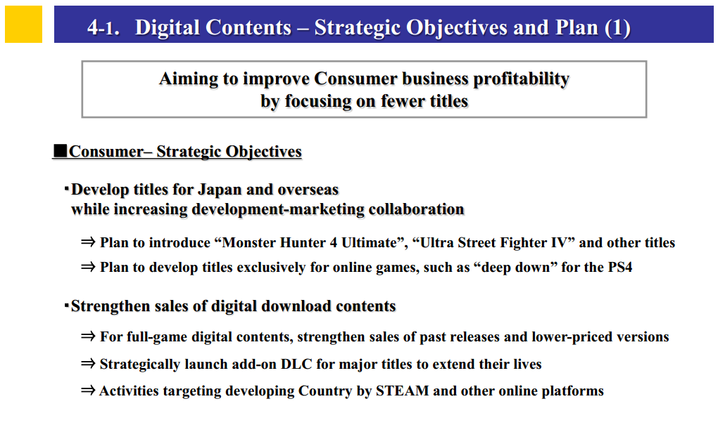 Capcom shares 2014 strategy, planning more online-only games