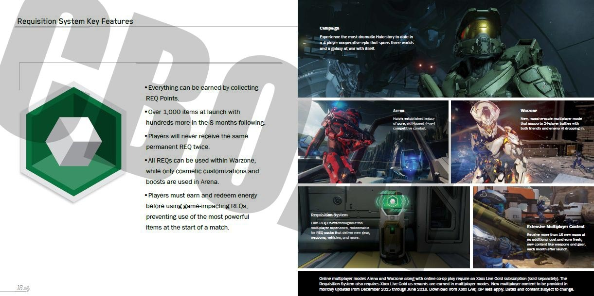 Halo 5 Campaign Info Post - Building an Epic Campaign   NeoGAF
