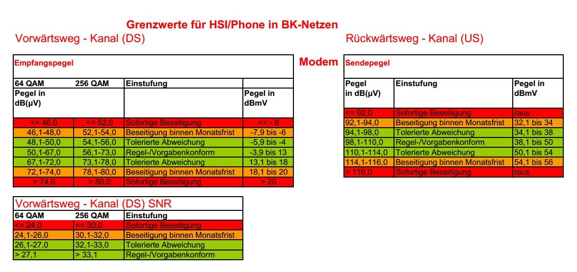 probleme kabel deutschland