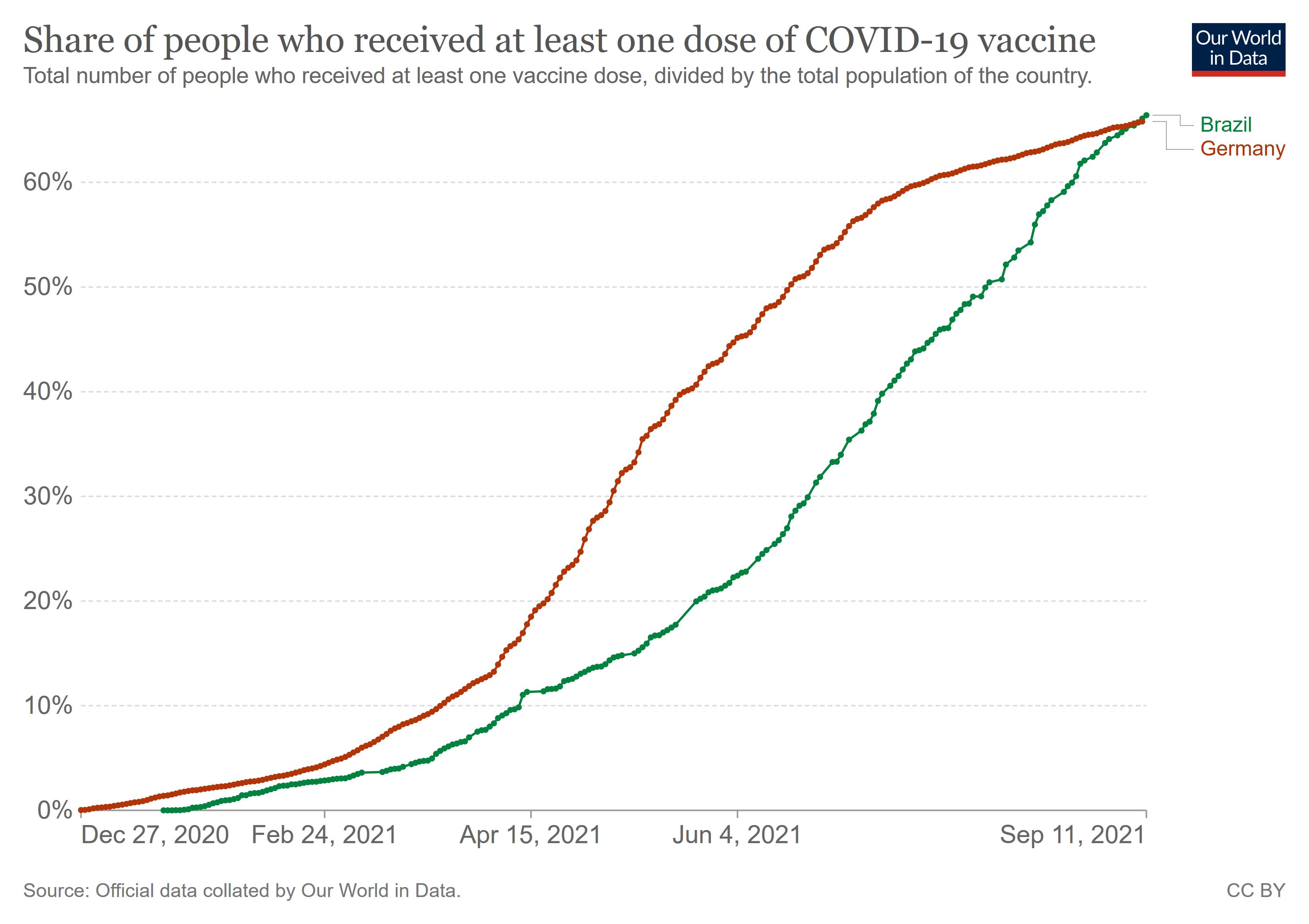 coronavirus-data-expl28kb2.png