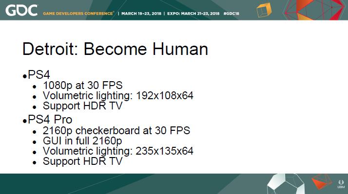 Detroit: Become Human - PS4 Pro enhancements detailed   ResetEra