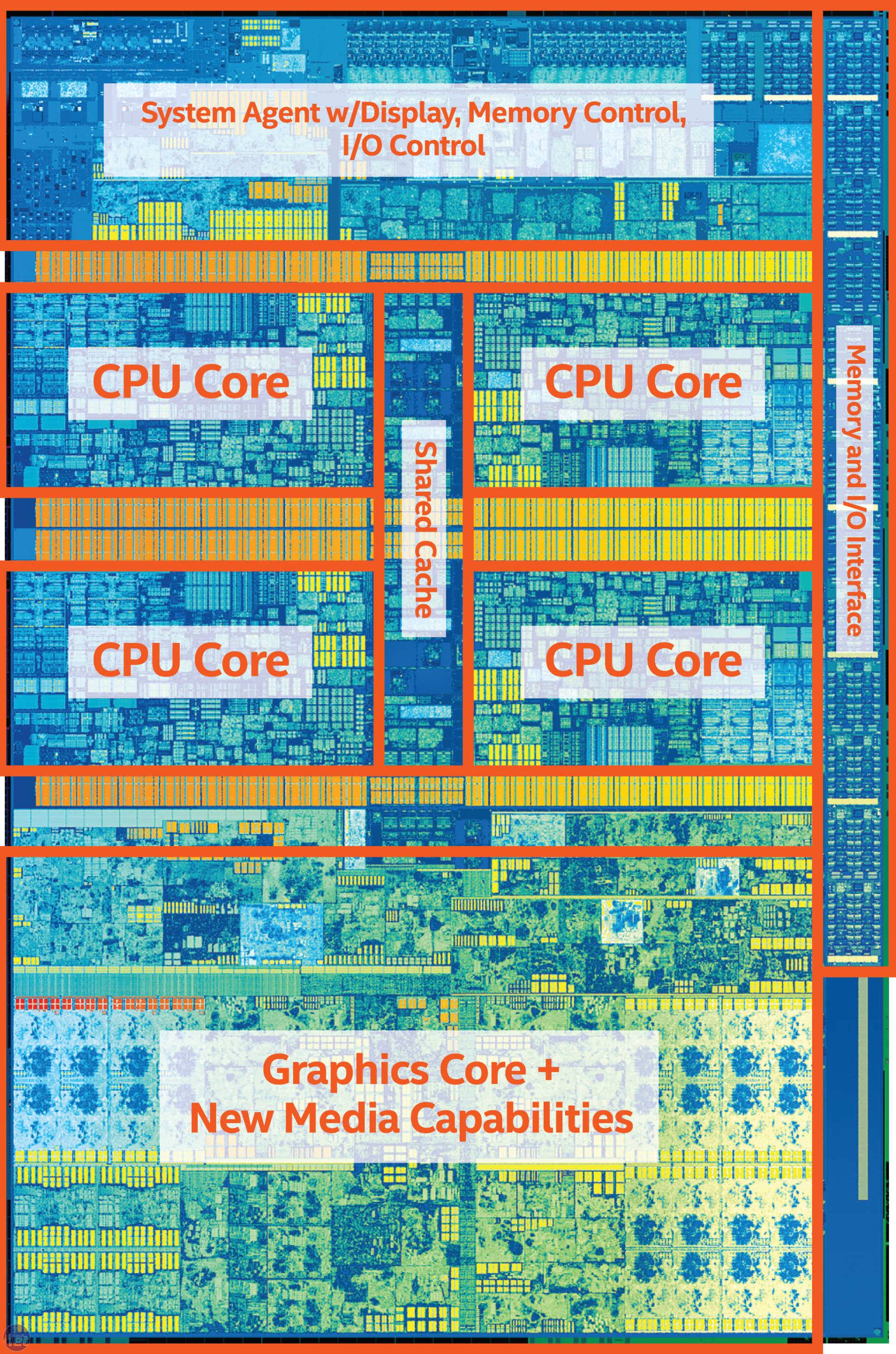 What would be the best CPU for a new pc build?