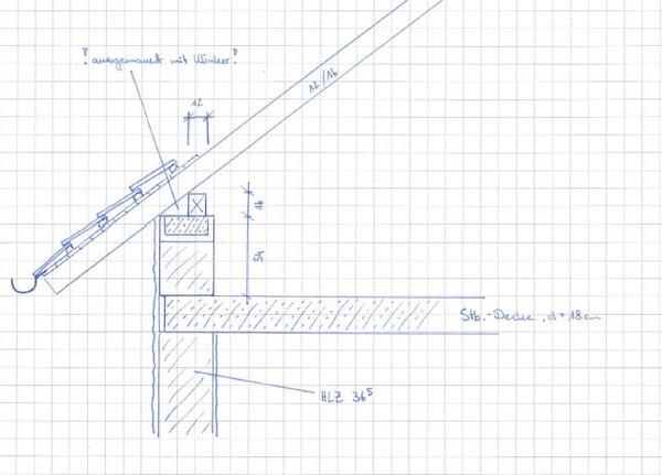 Berühmt Dachbodendämmung Betondecke - HaustechnikDialog ZV62