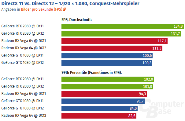 Battlefield V PC performance thread | ResetEra