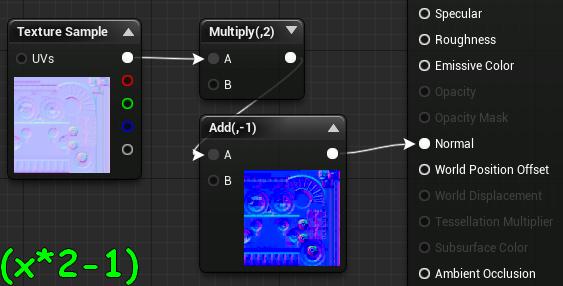 3D Modeling & Texturing: [UE4 Quick Tip] DXT1/DXT5 Normal Maps
