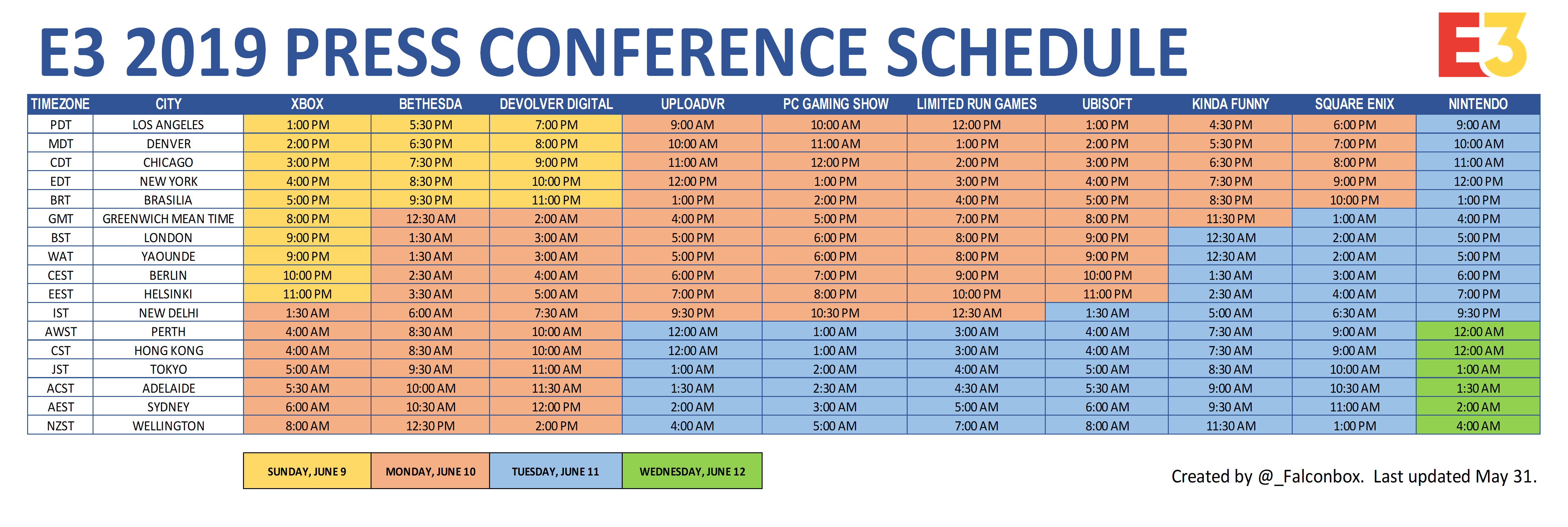 E3 2019: Devolver Digital Press Conference [Official