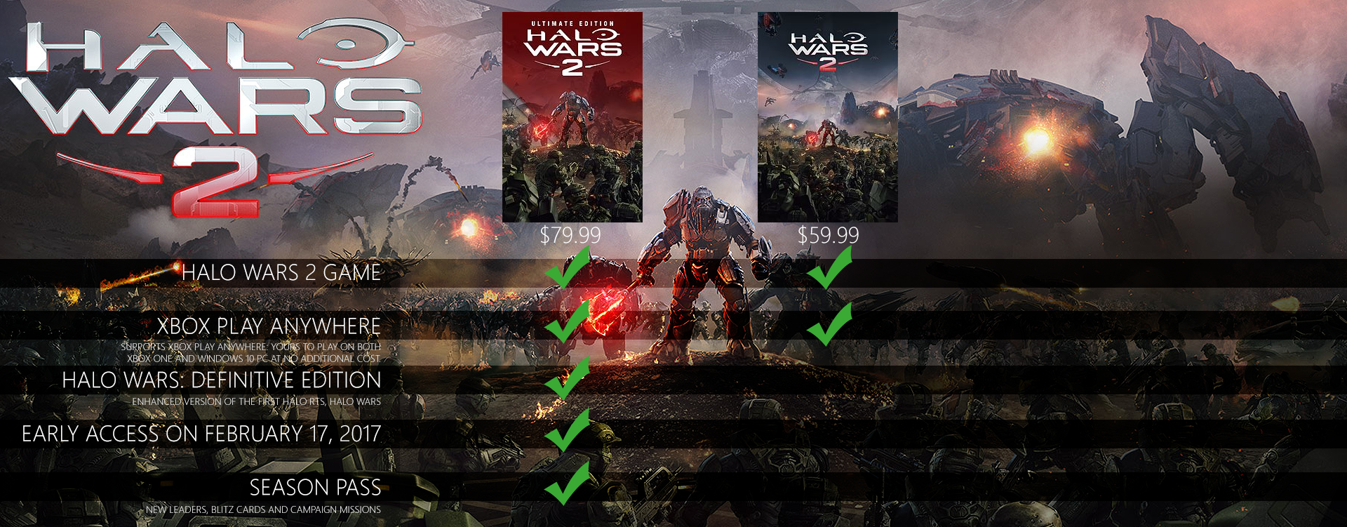 halo wars 2 activation key oct 2017