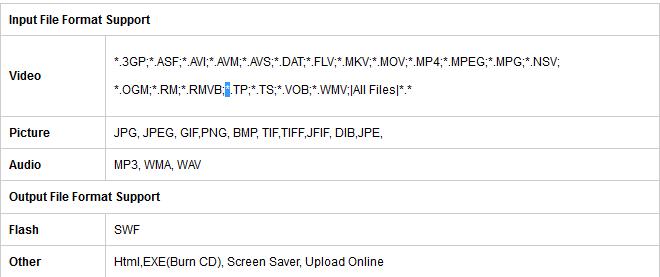 iPixSoft Flash Slideshow Creator 4.8.0.0 + Tema Paketi